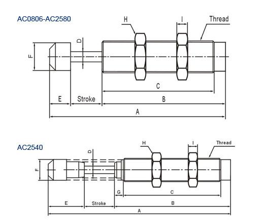 Auto industrial shock absorber | hydraulic damper | Jinlogic Ltd
