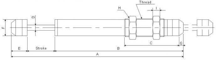 ACD shock absorber | hydraulic dampers | Jinlogic Ltd